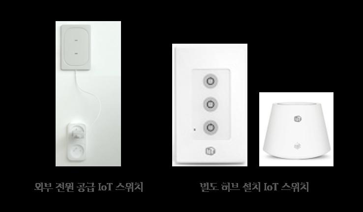 외부 전원 공급 IoT 스위치와 별도 허브 설치 IoT 스위치 비교 사진